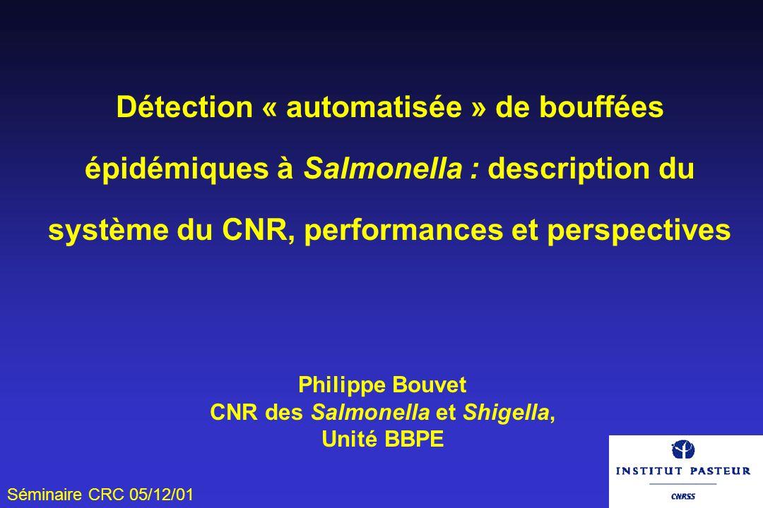 Philippe Bouvet CNR des Salmonella et Shigella, Unité BBPE