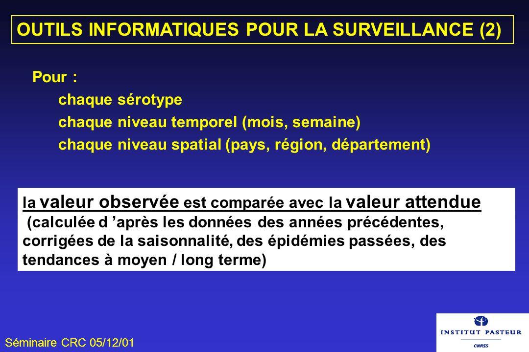 OUTILS INFORMATIQUES POUR LA SURVEILLANCE (2)