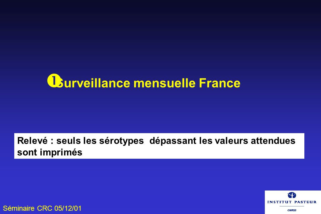 Surveillance mensuelle France