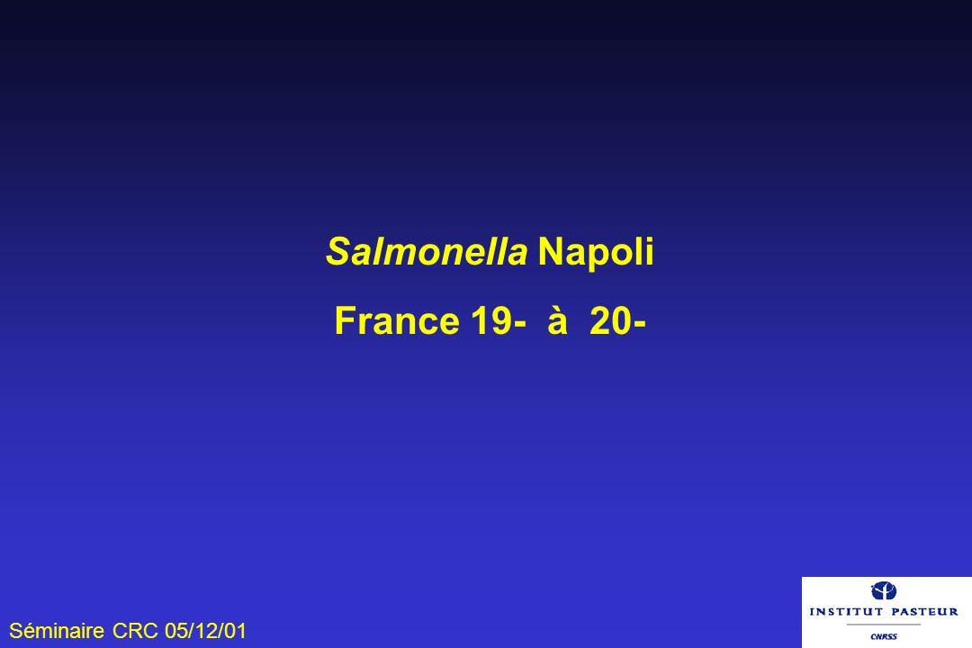 Salmonella Napoli France 19- à 20-