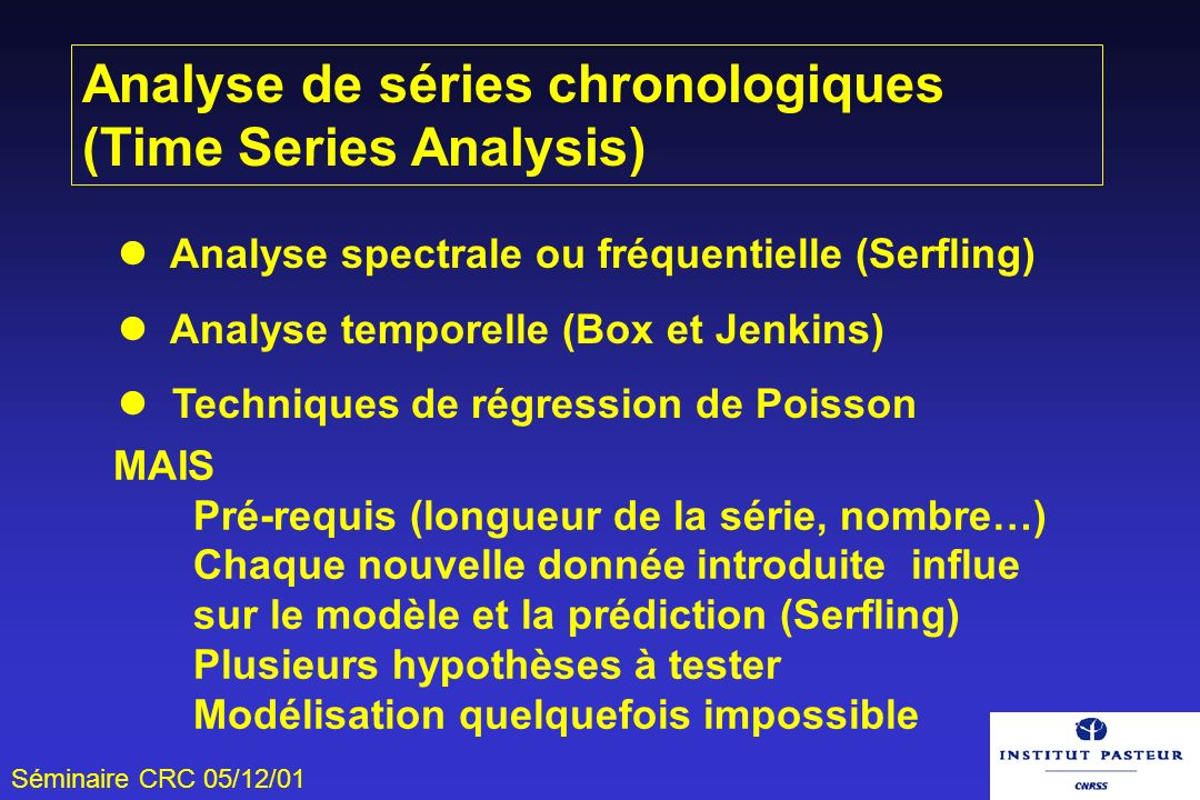 Analyse de séries chronologiques (Time Series Analysis)