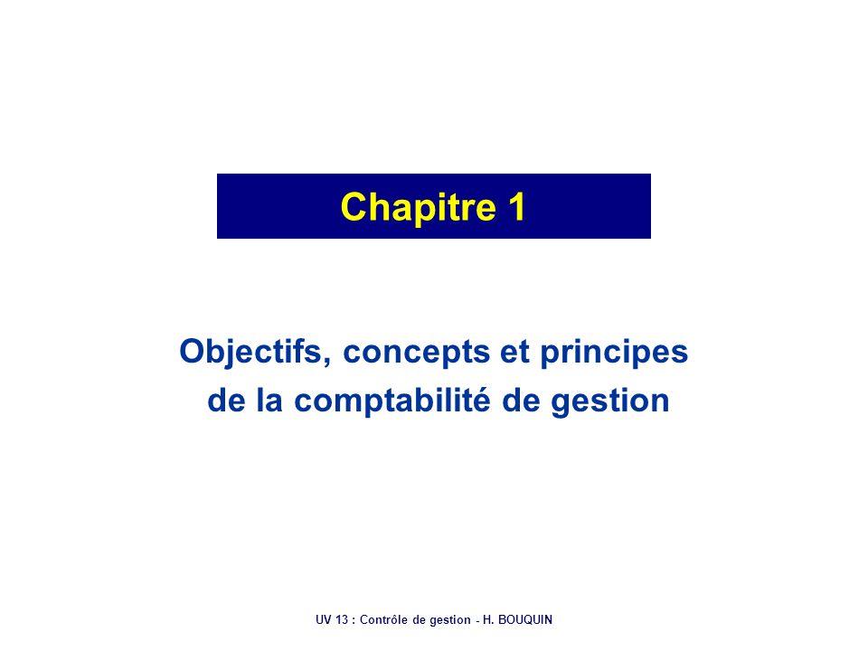 Objectifs, concepts et principes de la comptabilité de gestion