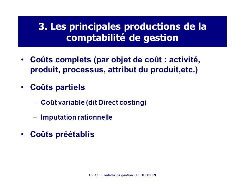 3. Les principales productions de la comptabilité de gestion