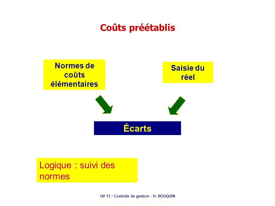 Normes de coûts élémentaires UV 13 : Contrôle de gestion - H. BOUQUIN