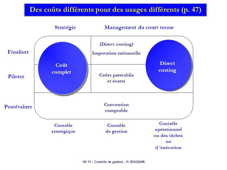 Des coûts différents pour des usages différents (p. 47)
