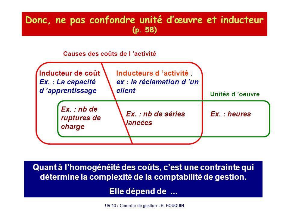 Donc, ne pas confondre unité d'œuvre et inducteur (p. 58)