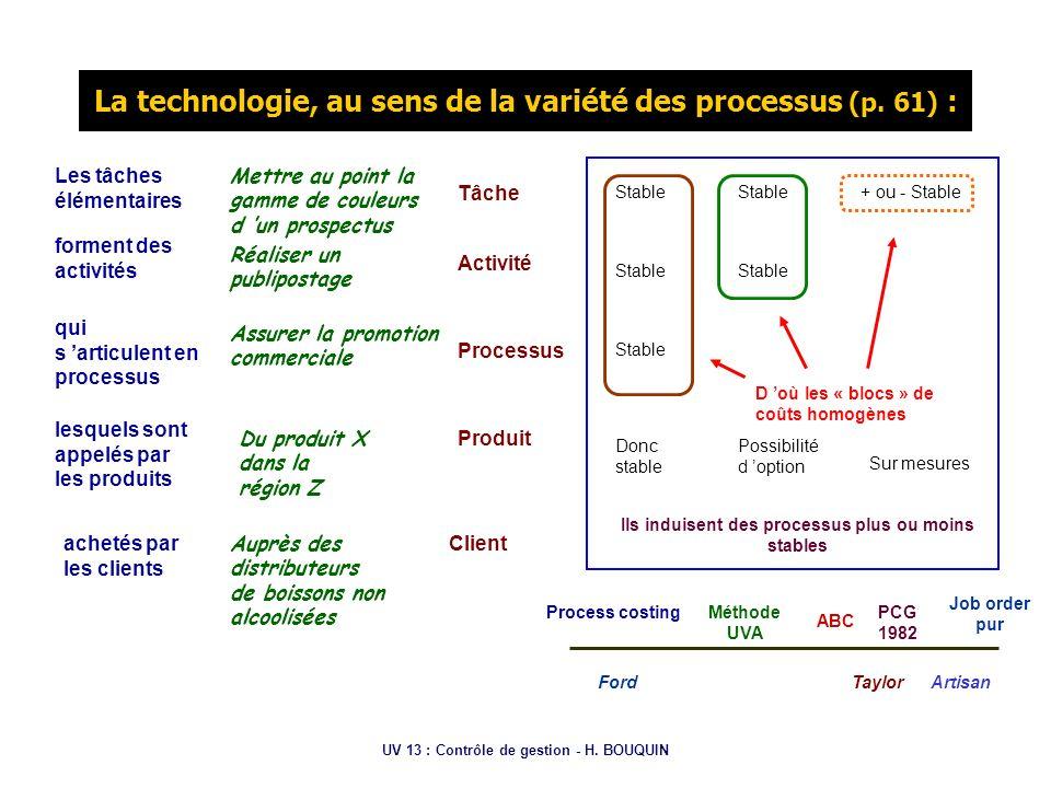 La technologie, au sens de la variété des processus (p. 61) :