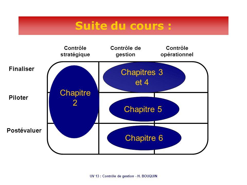 Contrôle opérationnel UV 13 : Contrôle de gestion - H. BOUQUIN
