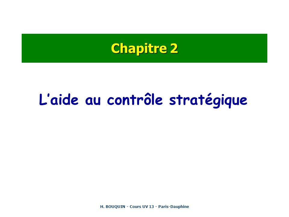 L'aide au contrôle stratégique