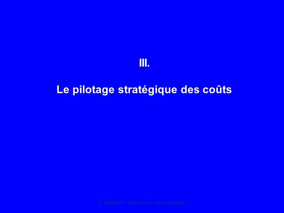III. Le pilotage stratégique des coûts