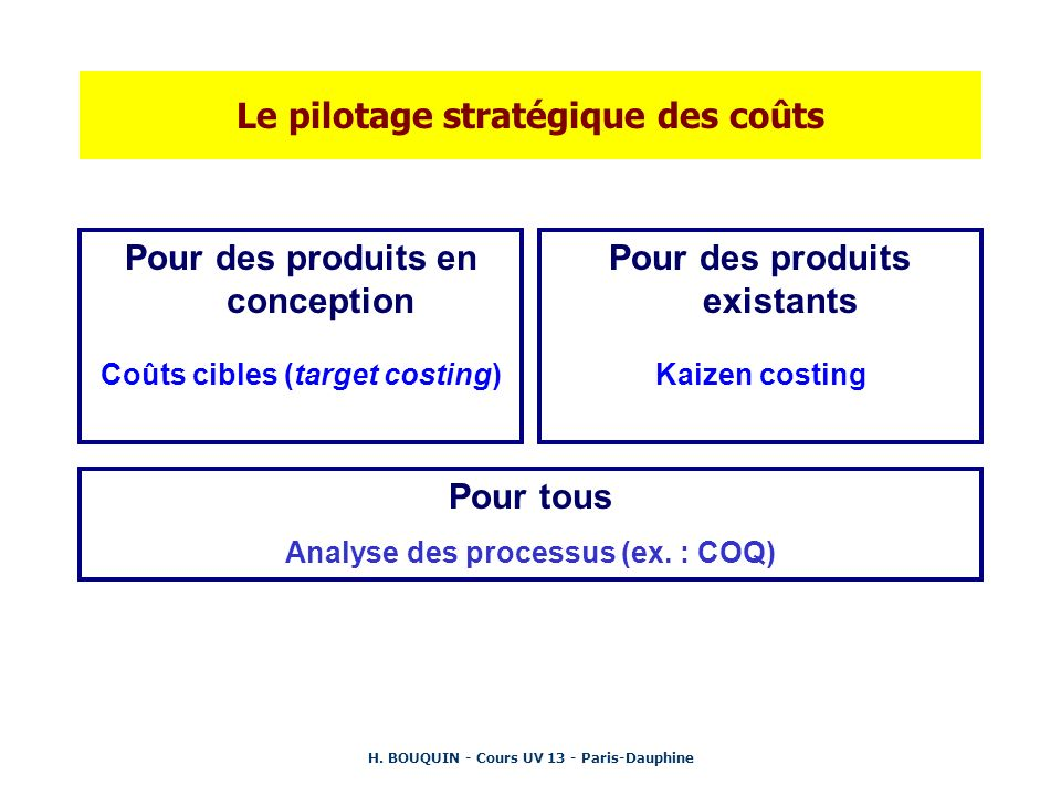 Le pilotage stratégique des coûts