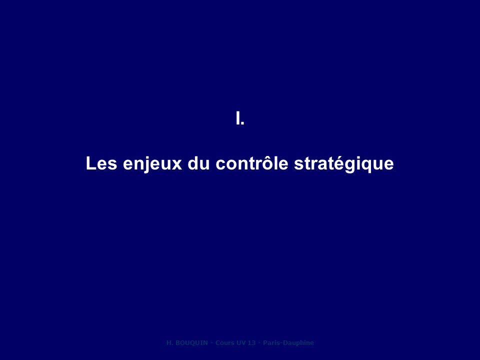 I. Les enjeux du contrôle stratégique
