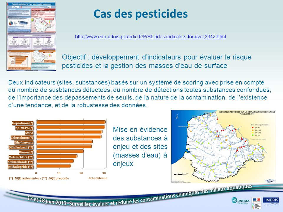 Cas des pesticides