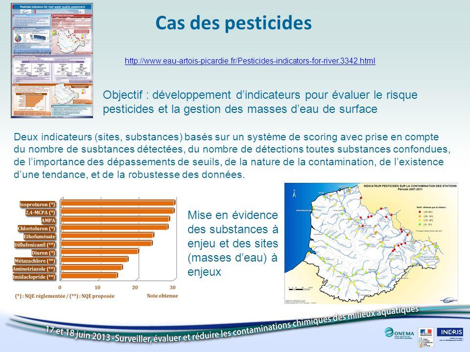 Cas des pesticideshttp://www.eau-artois-picardie.fr/Pesticides-indicators-for-river,3342.html.