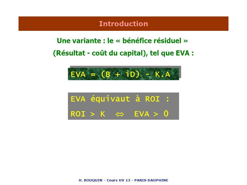 EVA = (B + iD) - K.A EVA équivaut à ROI : ROI > K  EVA > 0