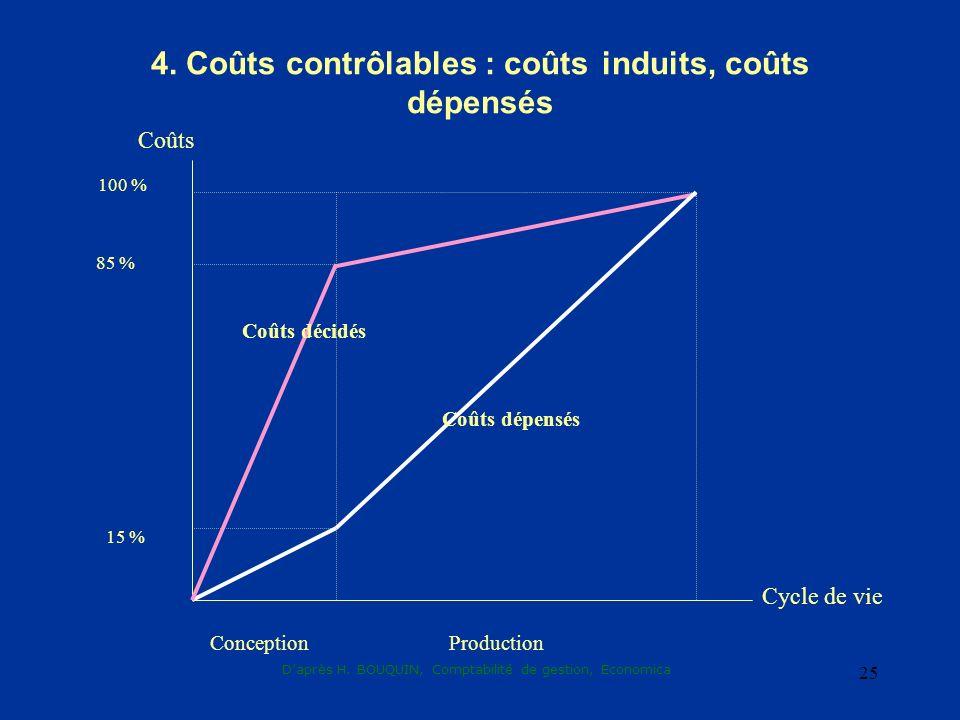 4. Coûts contrôlables : coûts induits, coûts dépensés