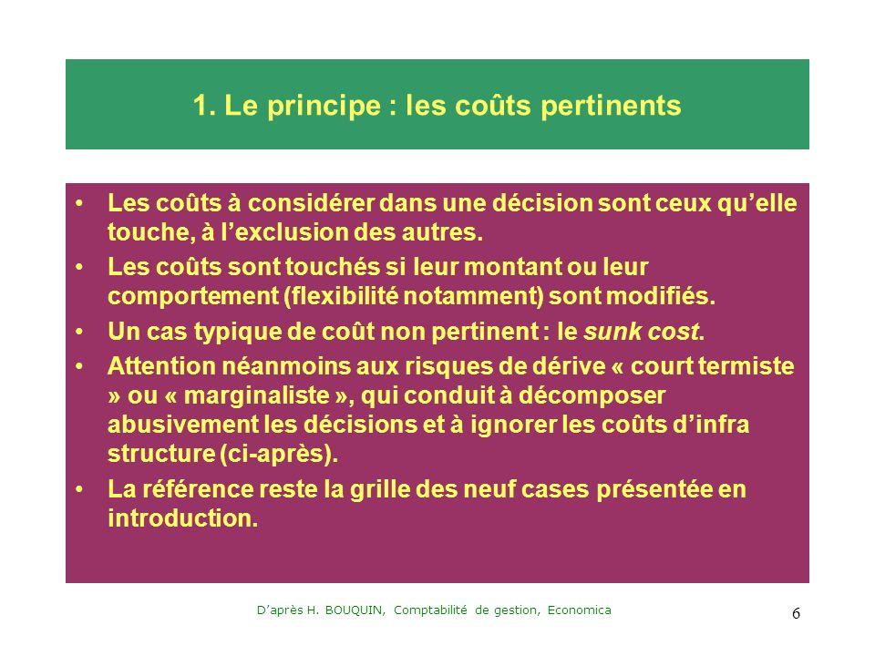 1. Le principe : les coûts pertinents