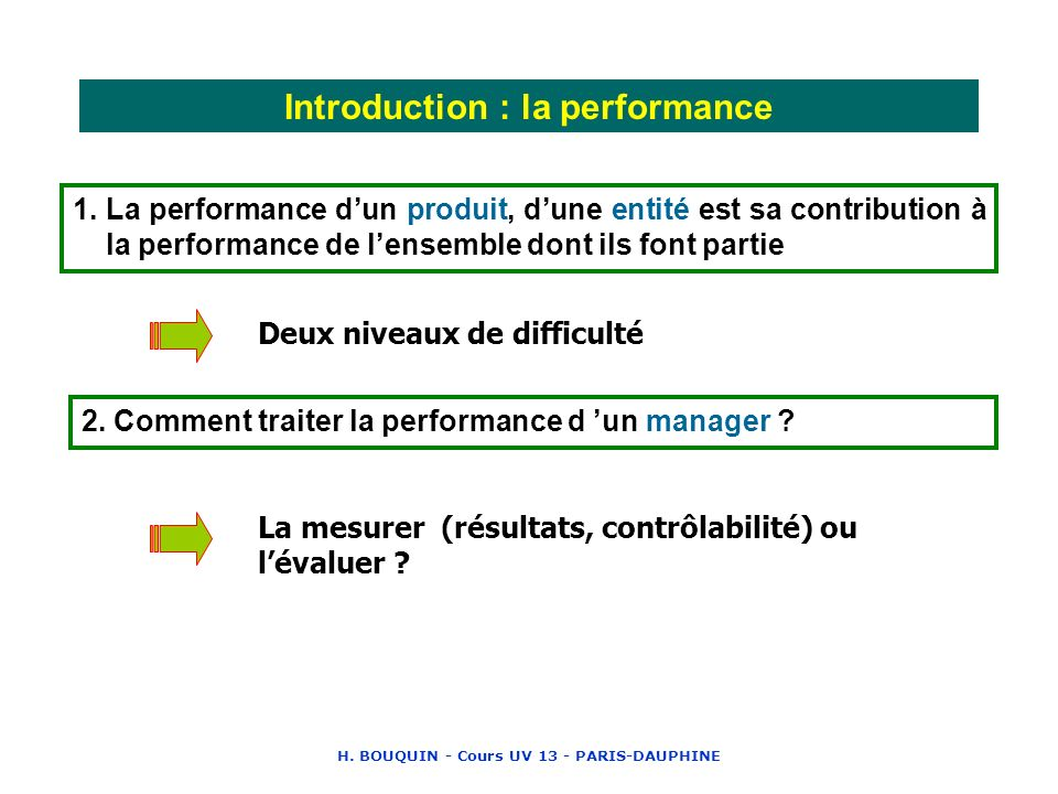 Introduction : la performance