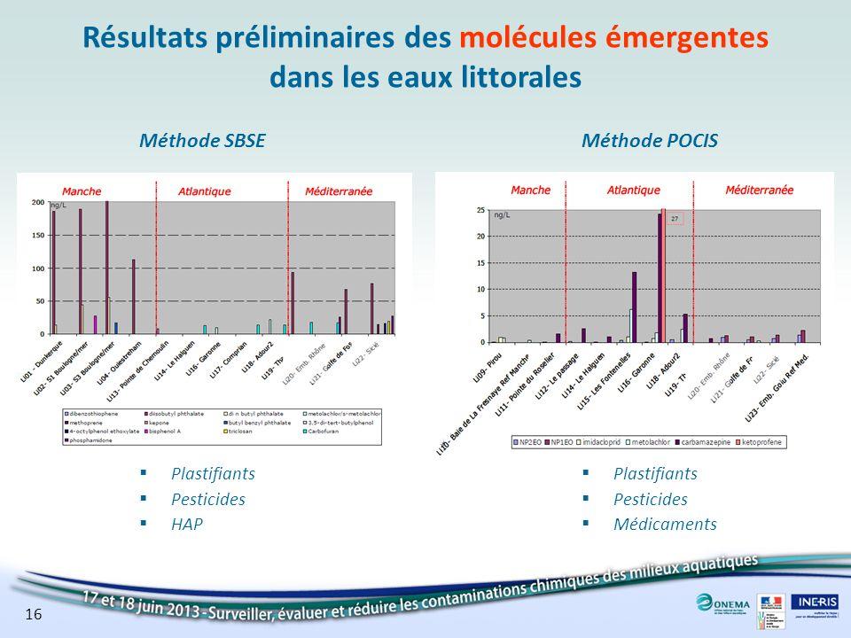 Résultats préliminaires des molécules émergentes
