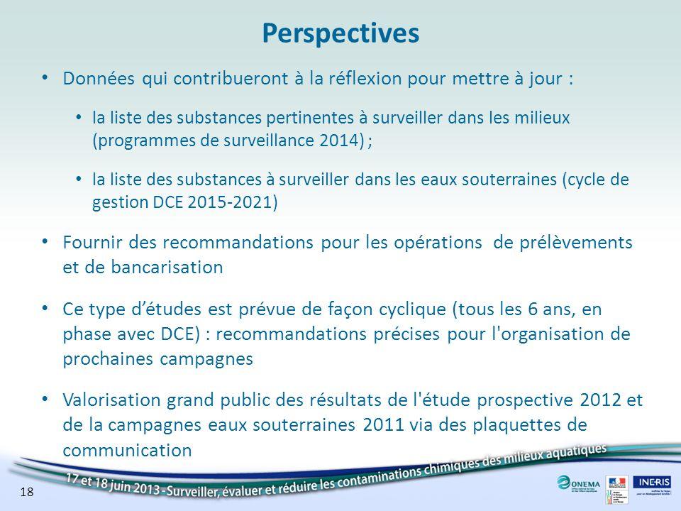 Perspectives Données qui contribueront à la réflexion pour mettre à jour :