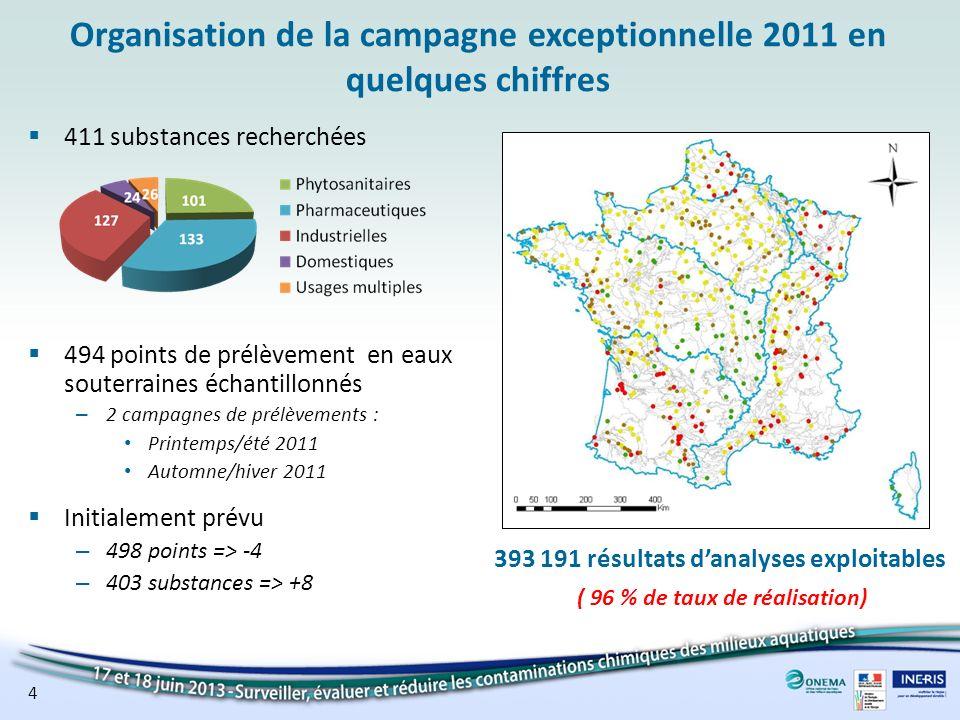 Organisation de la campagne exceptionnelle 2011 en quelques chiffres