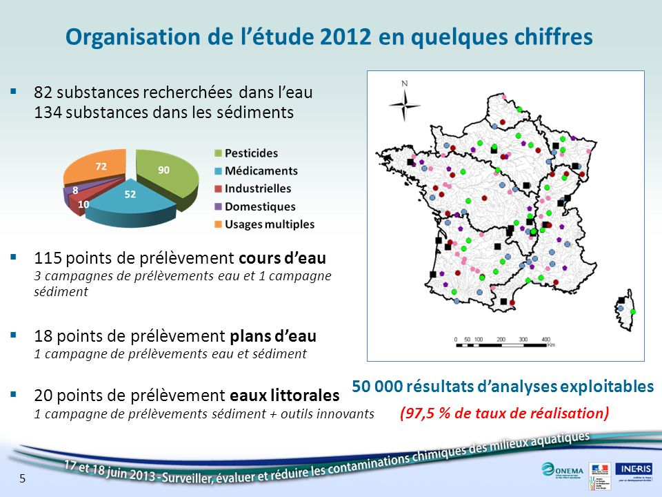 Organisation de l'étude 2012 en quelques chiffres