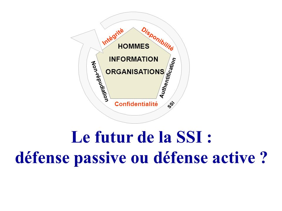 Le futur de la SSI : défense passive ou défense active