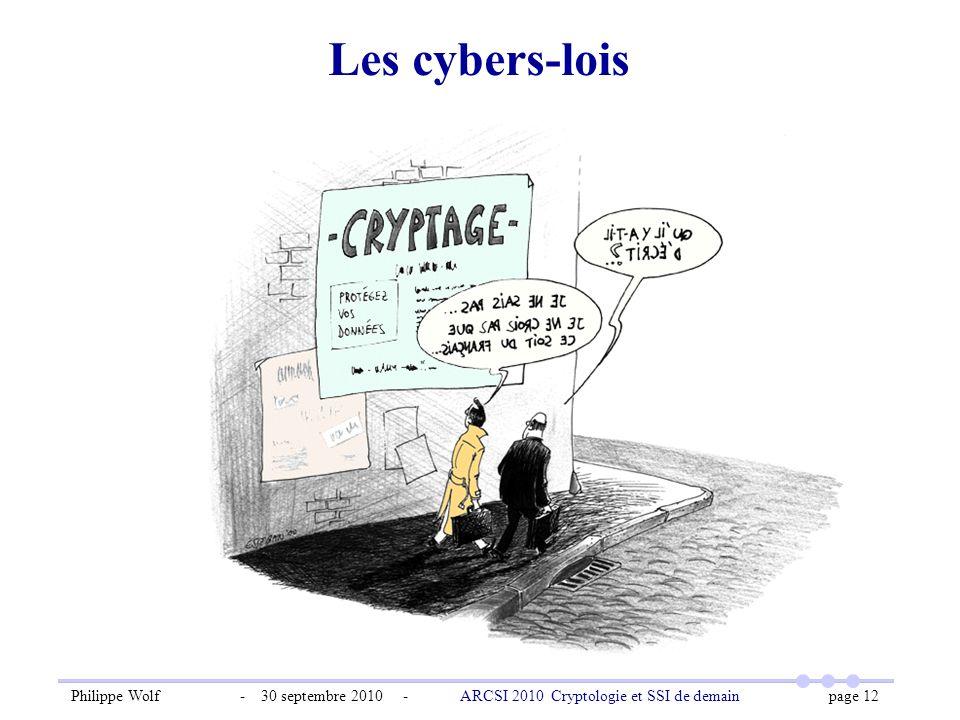 Les cybers-lois