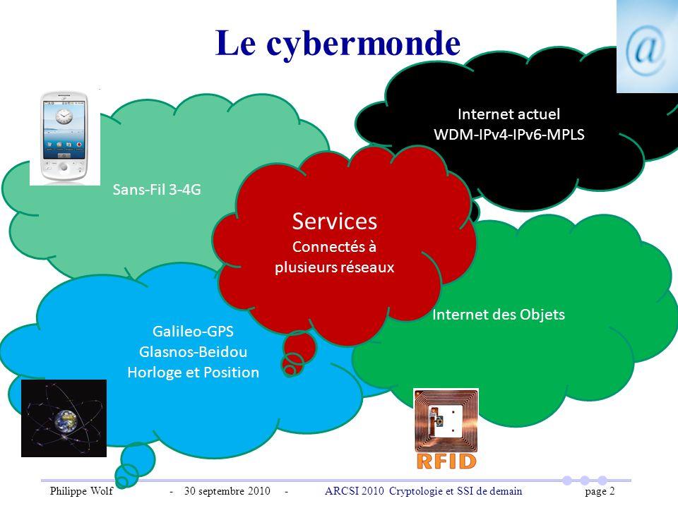 Le cybermonde Services Internet actuel WDM-IPv4-IPv6-MPLS