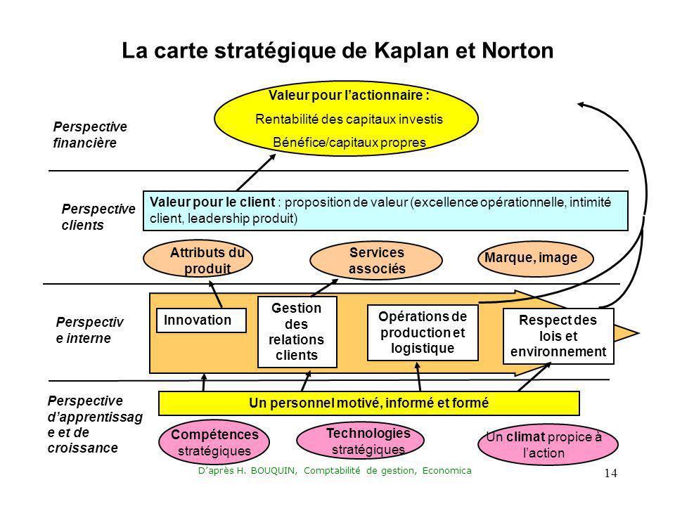 La carte stratégique de Kaplan et Norton