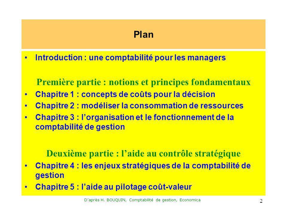 Première partie : notions et principes fondamentaux