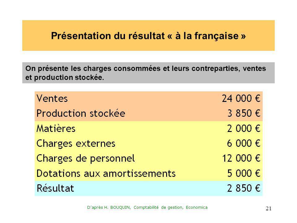 Présentation du résultat « à la française »
