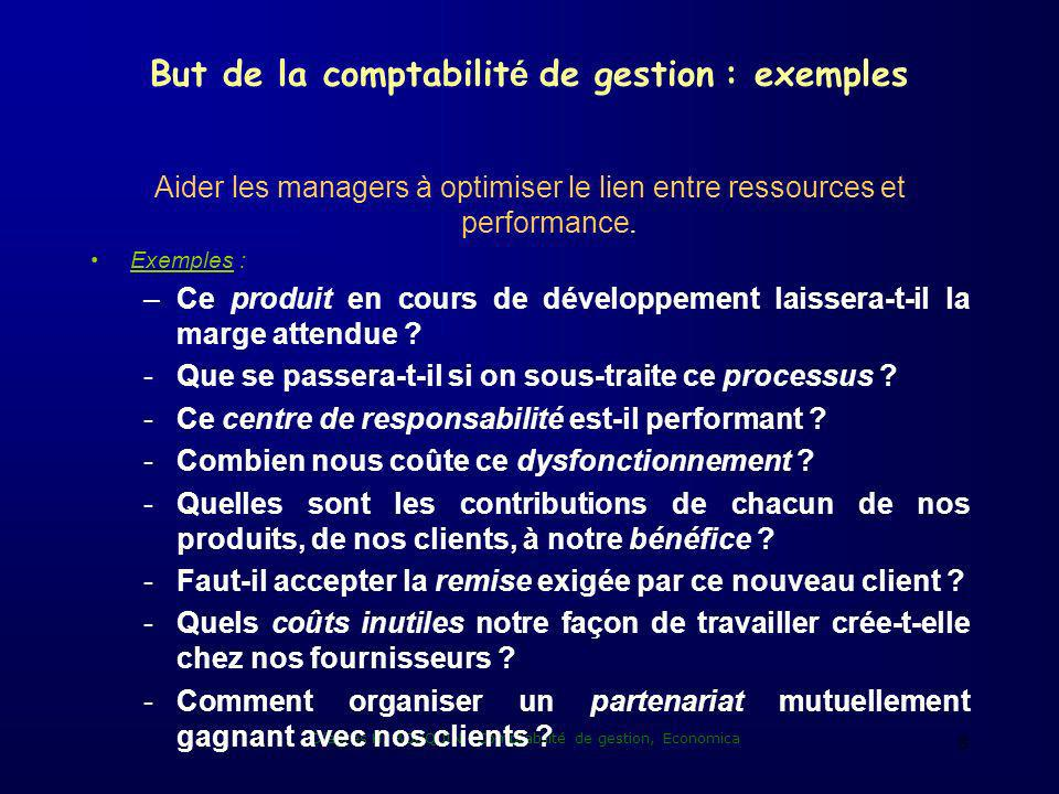 But de la comptabilité de gestion : exemples