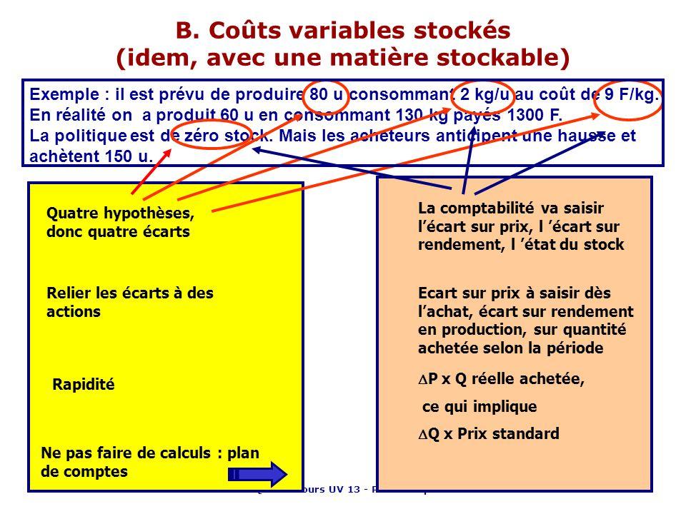 B. Coûts variables stockés (idem, avec une matière stockable)