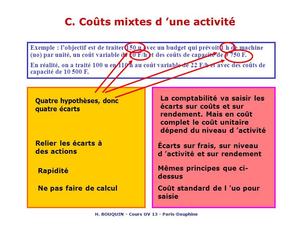 C. Coûts mixtes d 'une activité