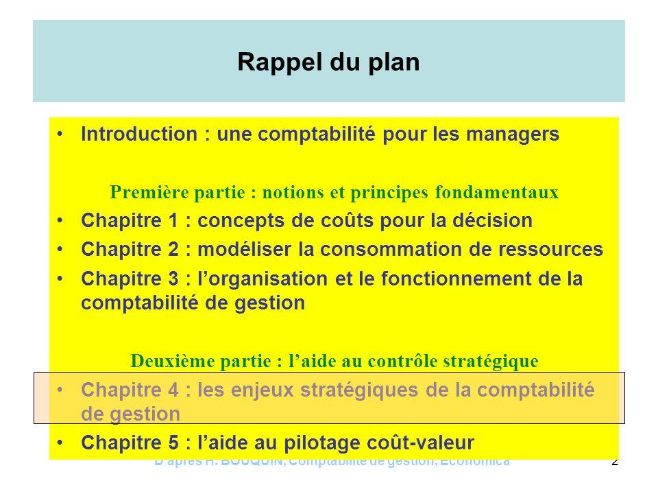 Rappel du plan Introduction : une comptabilité pour les managers