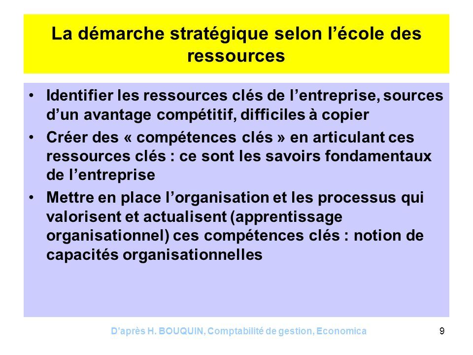 La démarche stratégique selon l'école des ressources