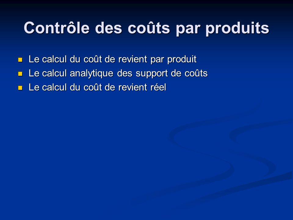Contrôle des coûts par produits