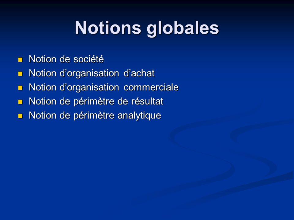 Notions globales Notion de société Notion d'organisation d'achat
