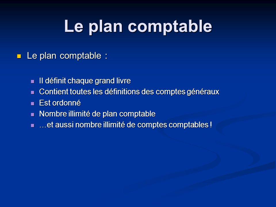 Le plan comptable Le plan comptable : Il définit chaque grand livre