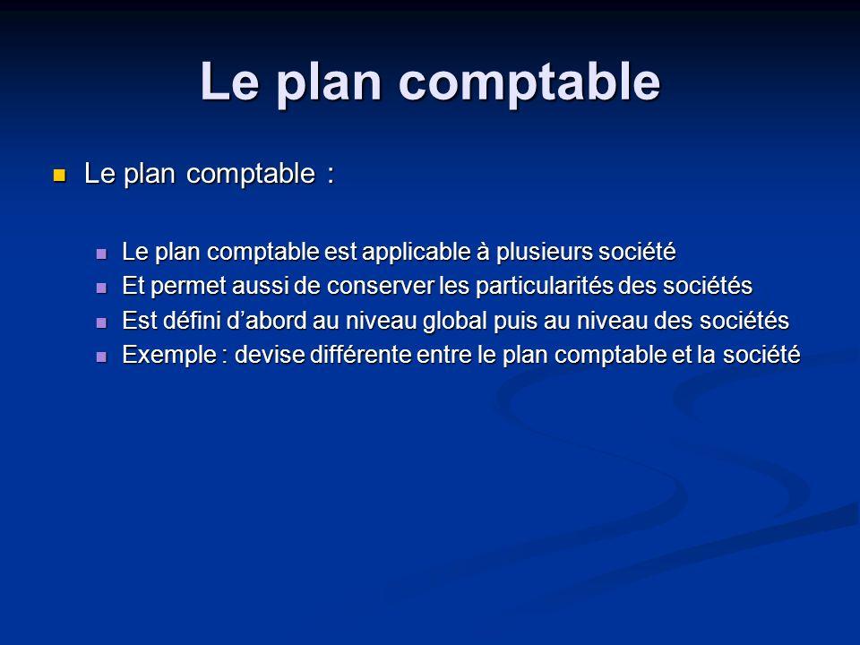 Le plan comptable Le plan comptable :
