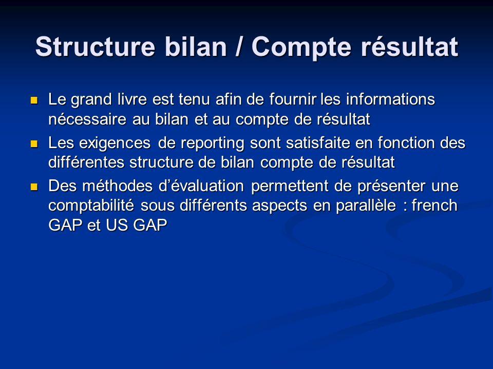 Structure bilan / Compte résultat