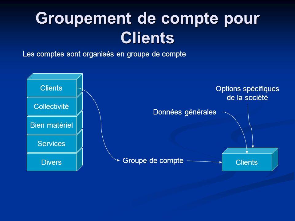 Groupement de compte pour Clients