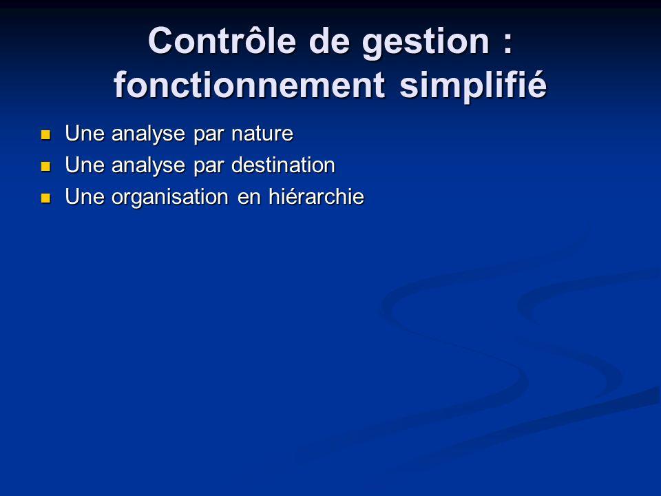 Contrôle de gestion : fonctionnement simplifié