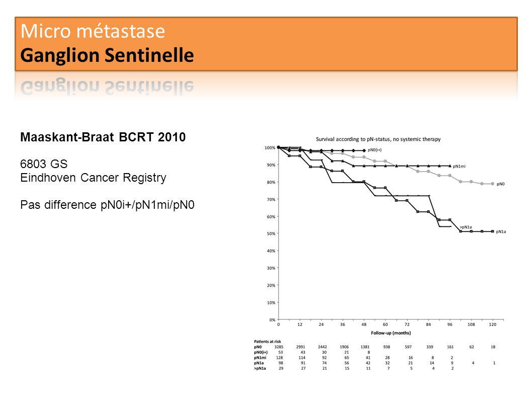 Micro métastase Ganglion Sentinelle Maaskant-Braat BCRT 2010 6803 GS