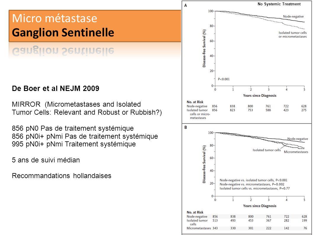 Micro métastase Ganglion Sentinelle De Boer et al NEJM 2009