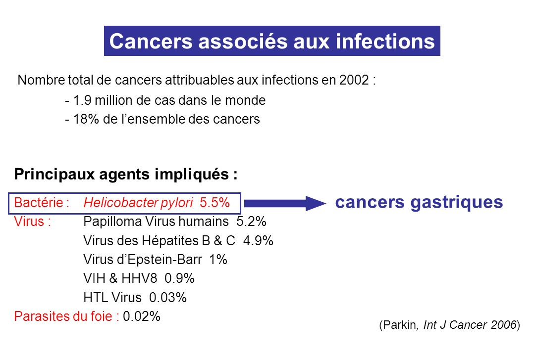 Cancers associés aux infections