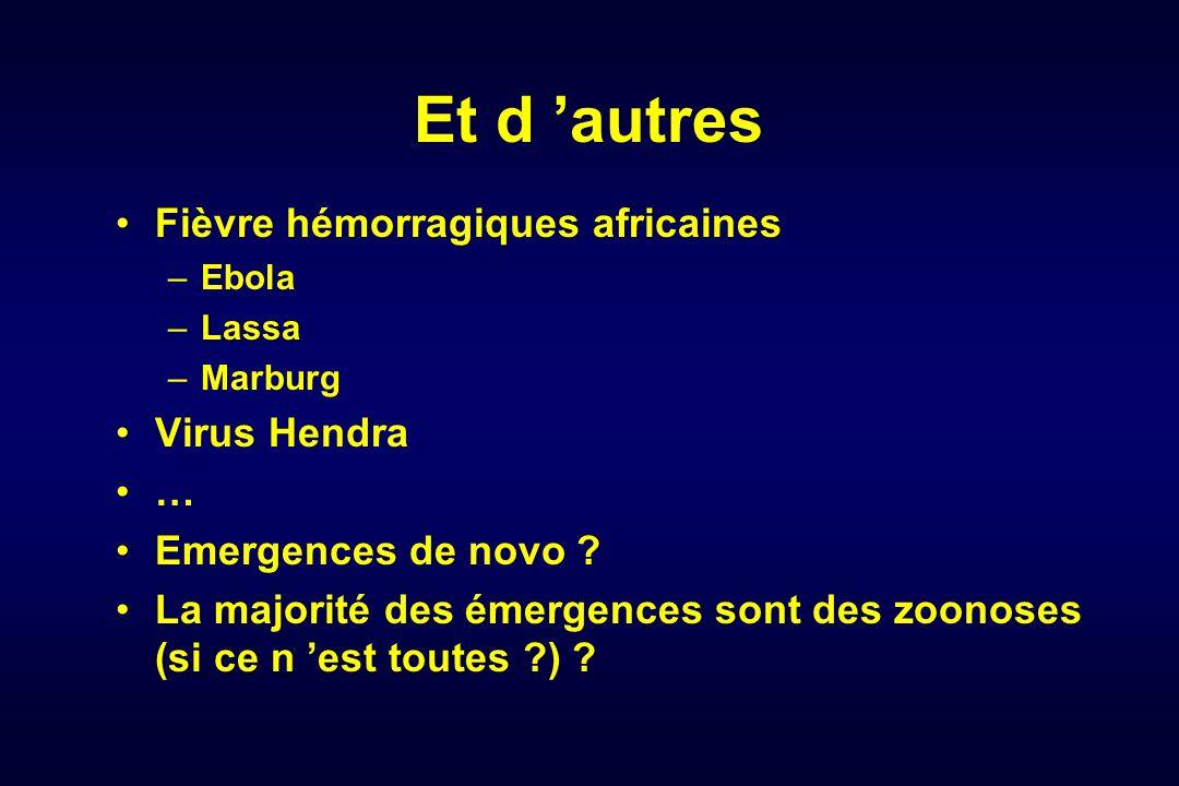 Et d 'autres Fièvre hémorragiques africaines Virus Hendra …
