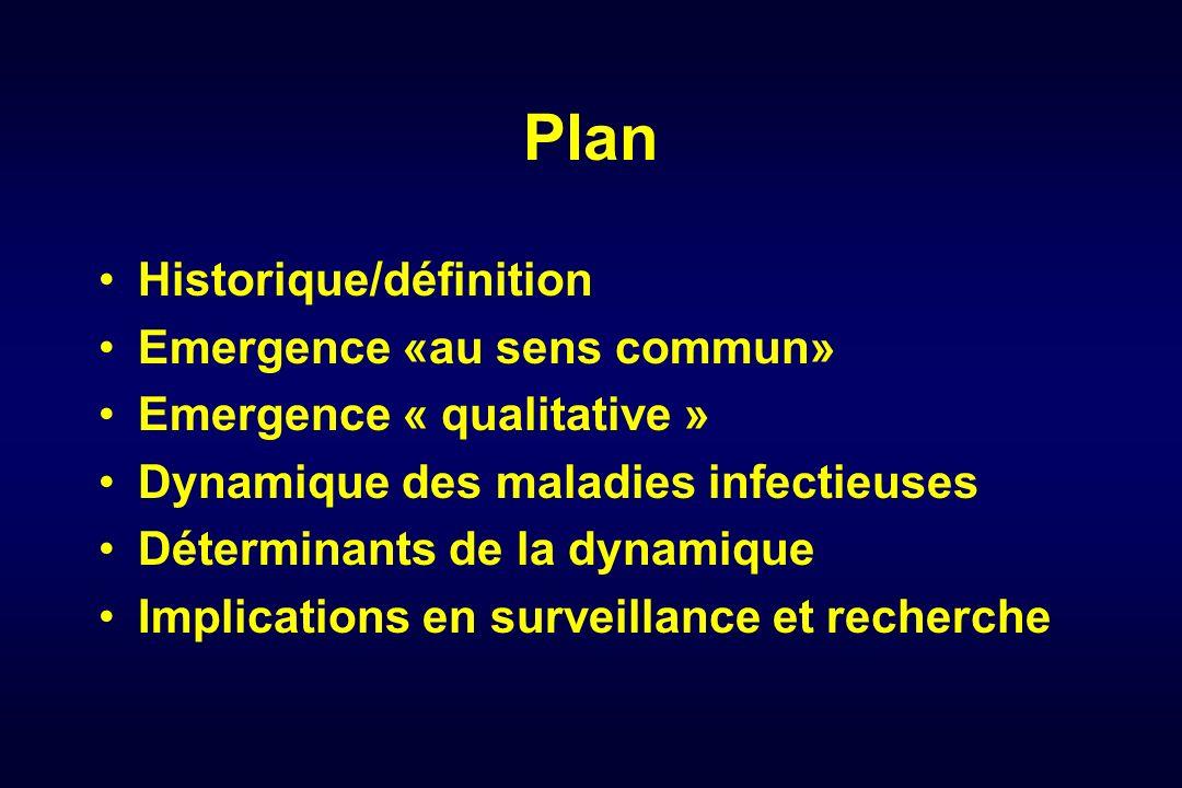 Plan Historique/définition Emergence «au sens commun»