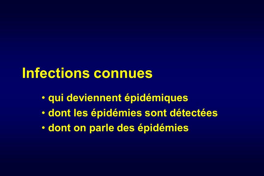 Infections connues qui deviennent épidémiques